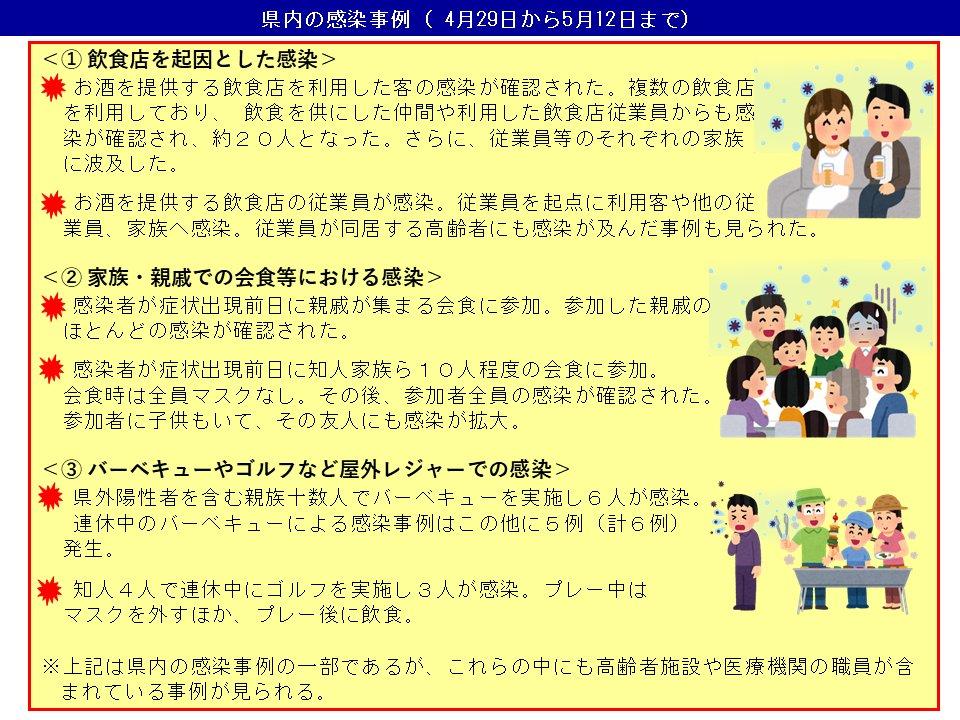 県 最新 福島 者 コロナ 感染 ウイルス