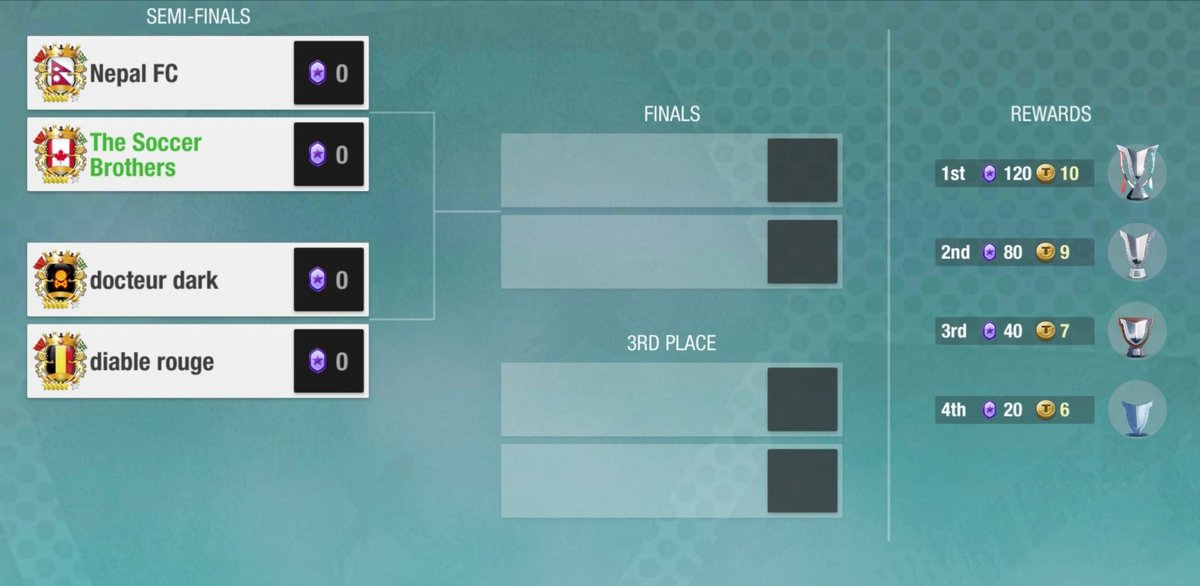 The bracket for the friendly association tournament this weekend! We've made it to the semis, can our association take it all the way? Go The Soccer Brothers! #TopEleven https://t.co/T73eFCy2tb