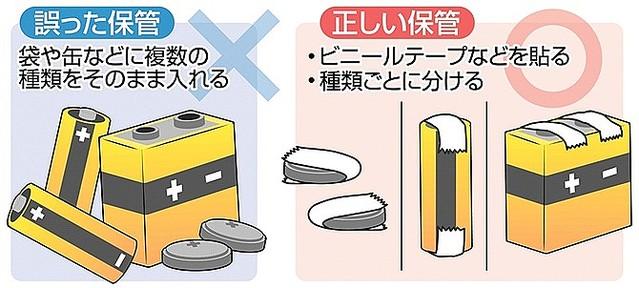 電池の保管には十分気を付けて!火事が出るらしい、正しい保管方法とは