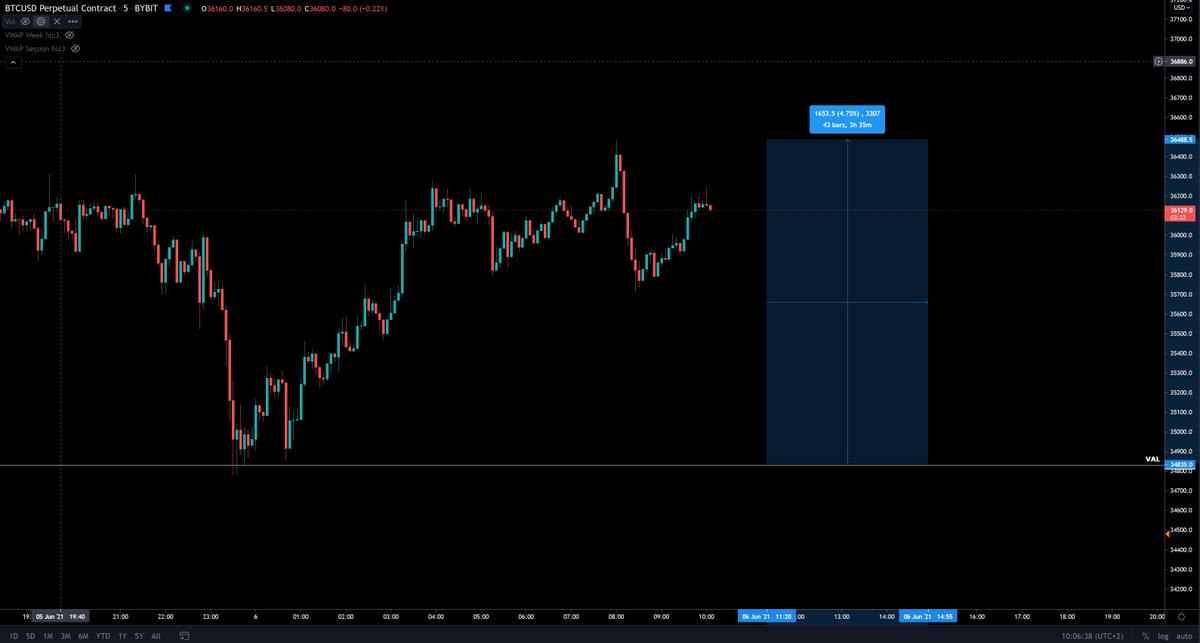 megerősítés tanulás bitcoin trading