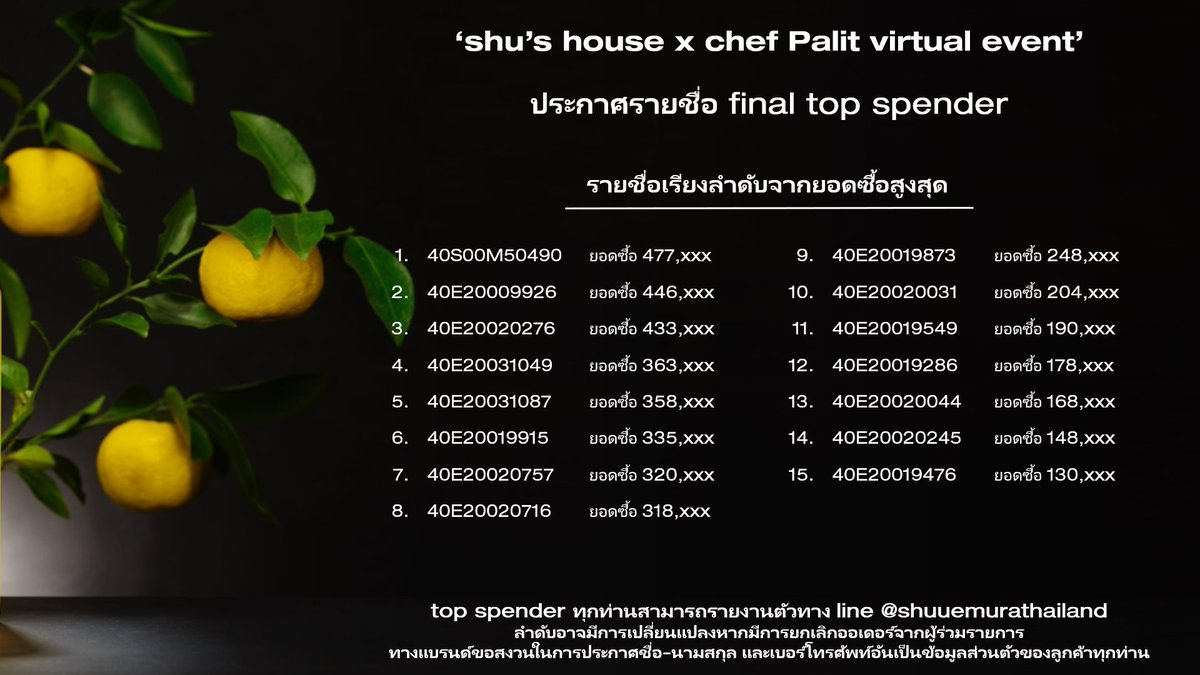 congratulations おめでとう  สำหรับ 15 คนพิเศษ! ที่จะได้ไปเปิดประตูสู่ญี่ปุ่น ⛩️ กับ shu house x chef palit virtual event  อย่างใกล้ชิด …   ปักหมุด 23 ก.ค. นี้   ขอแสดงความยินดีอีกครั้งค่ะ  #shuhousexChefPeck #shuhousexChefPalit