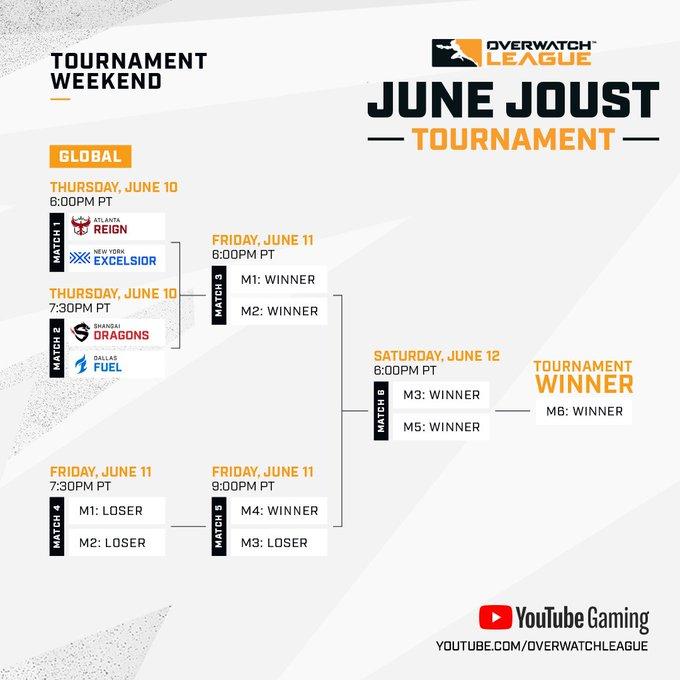 Overwatch : Fechas para torneo de junio, equipos y premios