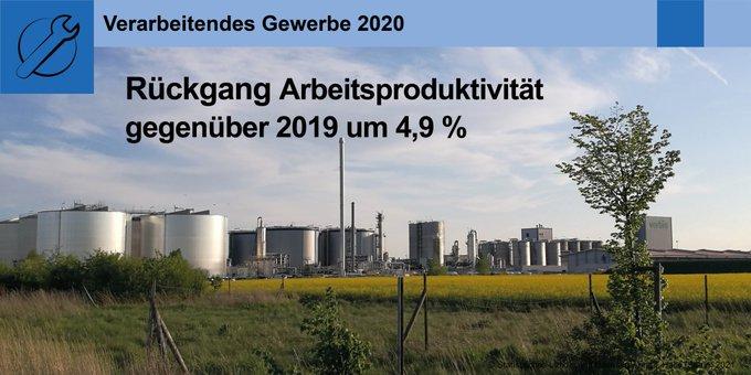 Symbolbild Verarbeitendes Gewerbe mit dem Text Rückgang Arbeitsproduktiivität gegenüber 2019 um 4,9 %