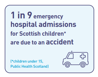 Accidents are a part of growing up, right? Minor scrapes and bruises are part of an active, healthy childhood but some children suffer serious accidents that alter their lives forever.  Most of these accidents are preventable ➡️https://www.capt.org.uk/capt-safety-advice  #ChildSafetyWeek