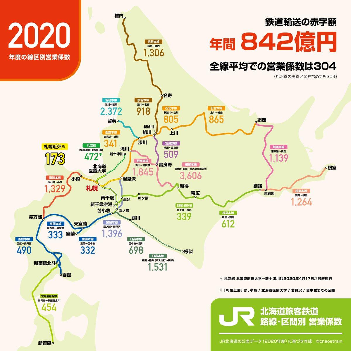 コロナ あか 東西分割 新幹線 草はよコロナに関連した画像-04