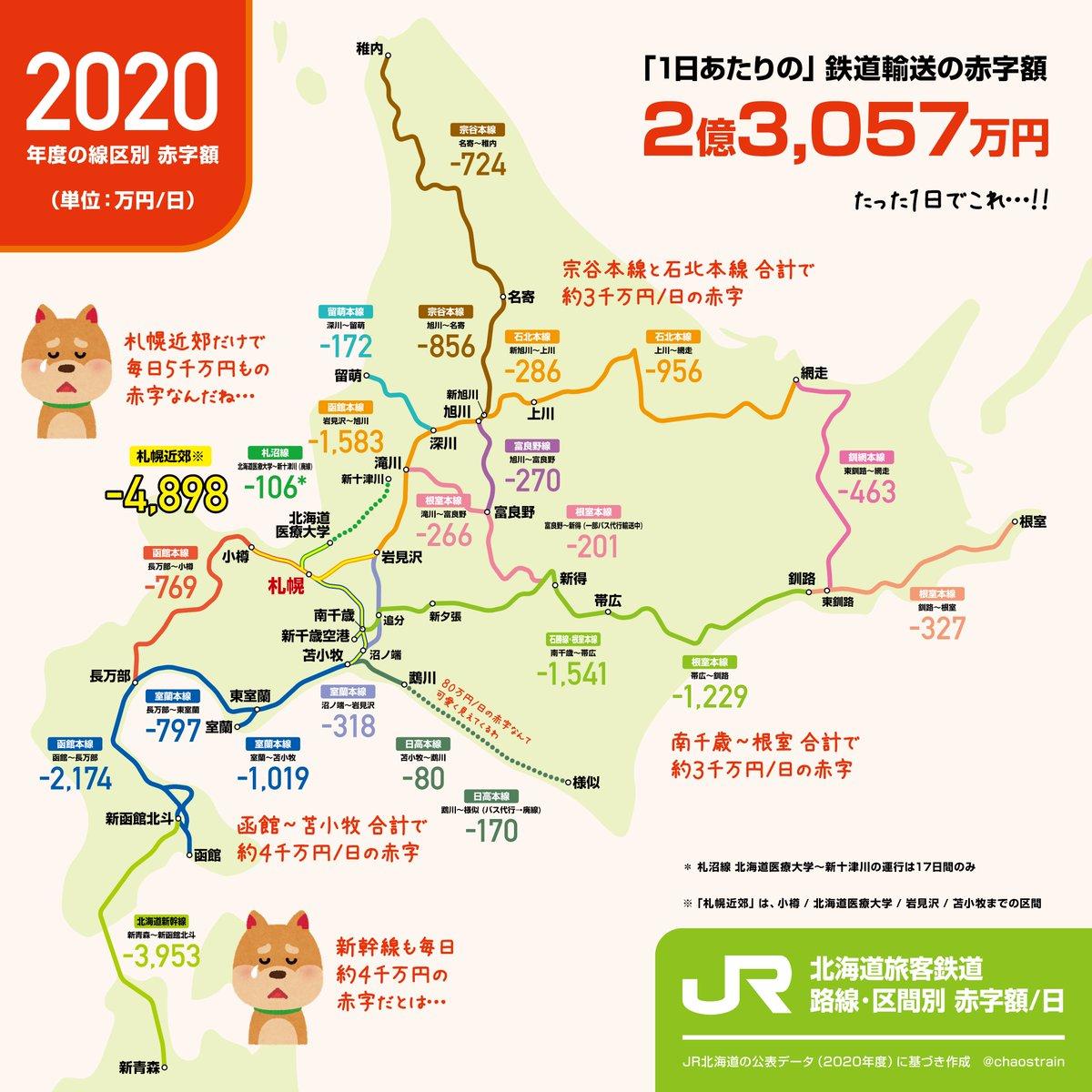 コロナ あか 東西分割 新幹線 草はよコロナに関連した画像-05