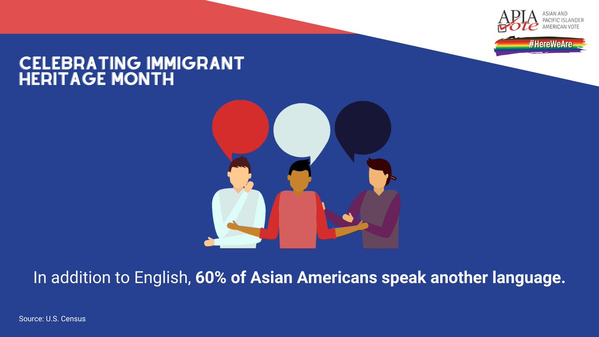 Did you know 60% of Asian Americans speak another language?   This Immigrant Heritage Month, we celebrate the diversity of languages spoken in the United States! https://t.co/ZyfIEIqJcF