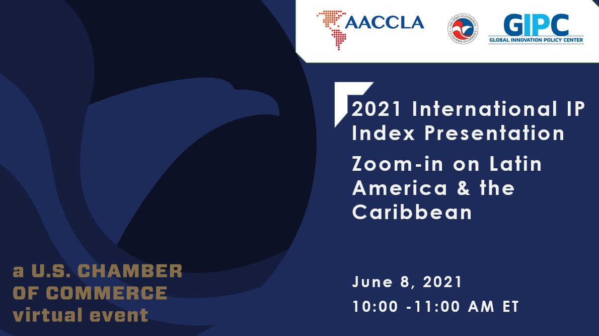 test Twitter Media - Happening now! #AACCLA and @globalIPcenter getting ready to kick-off our event highlighting the key findings of GIPC's #2021InternationalIPIndex on #LatinAmerica & #Caribbean. The event will focus on how to bolster innovation and creativity through stronger #IP protection. https://t.co/6i04ivAzs4