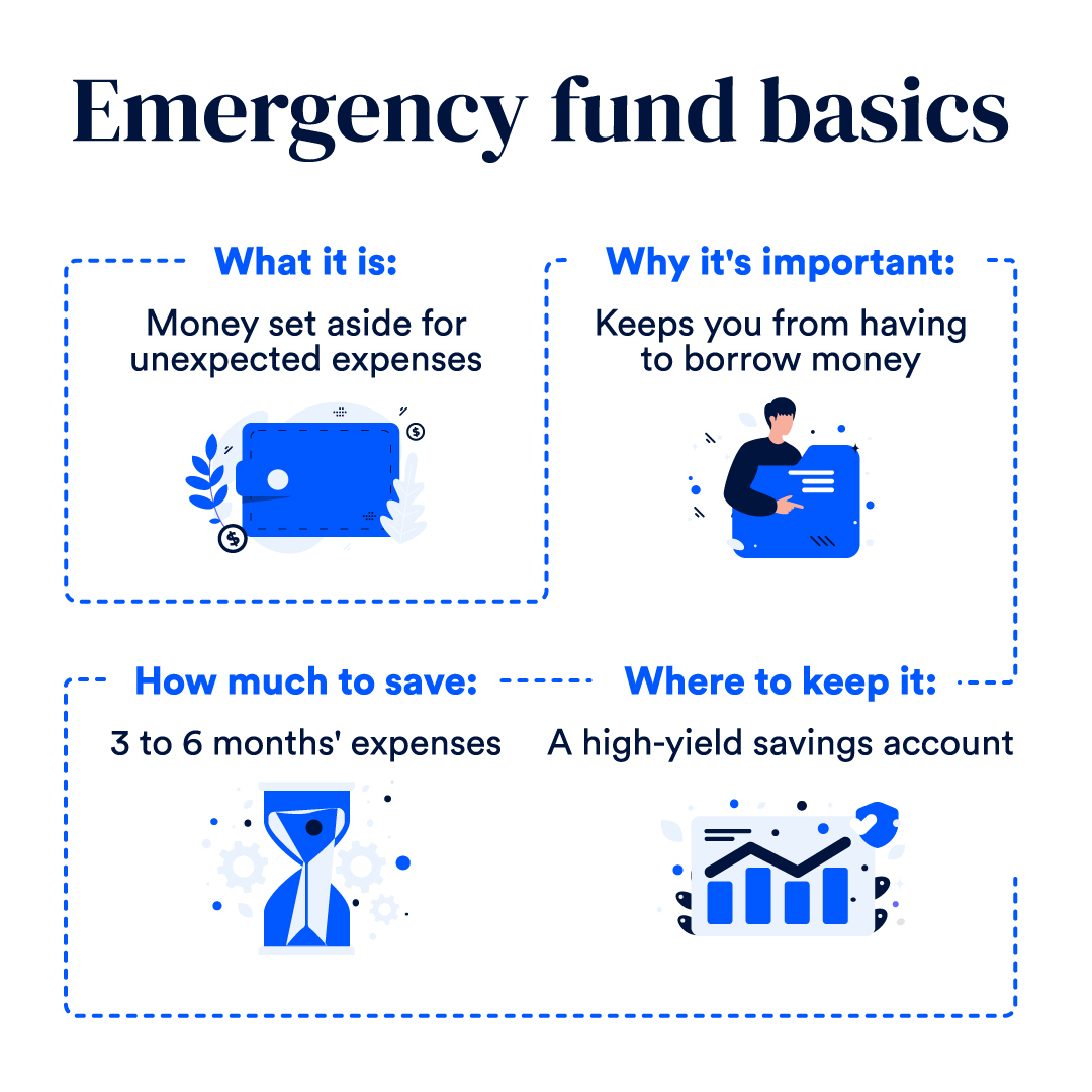 Do you have enough saved in an emergency fund?