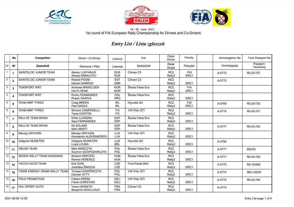 ERC: ORLEN 77º Rally Poland [18-20 Junio] E3YF5moXMAAv7yA?format=jpg&name=medium