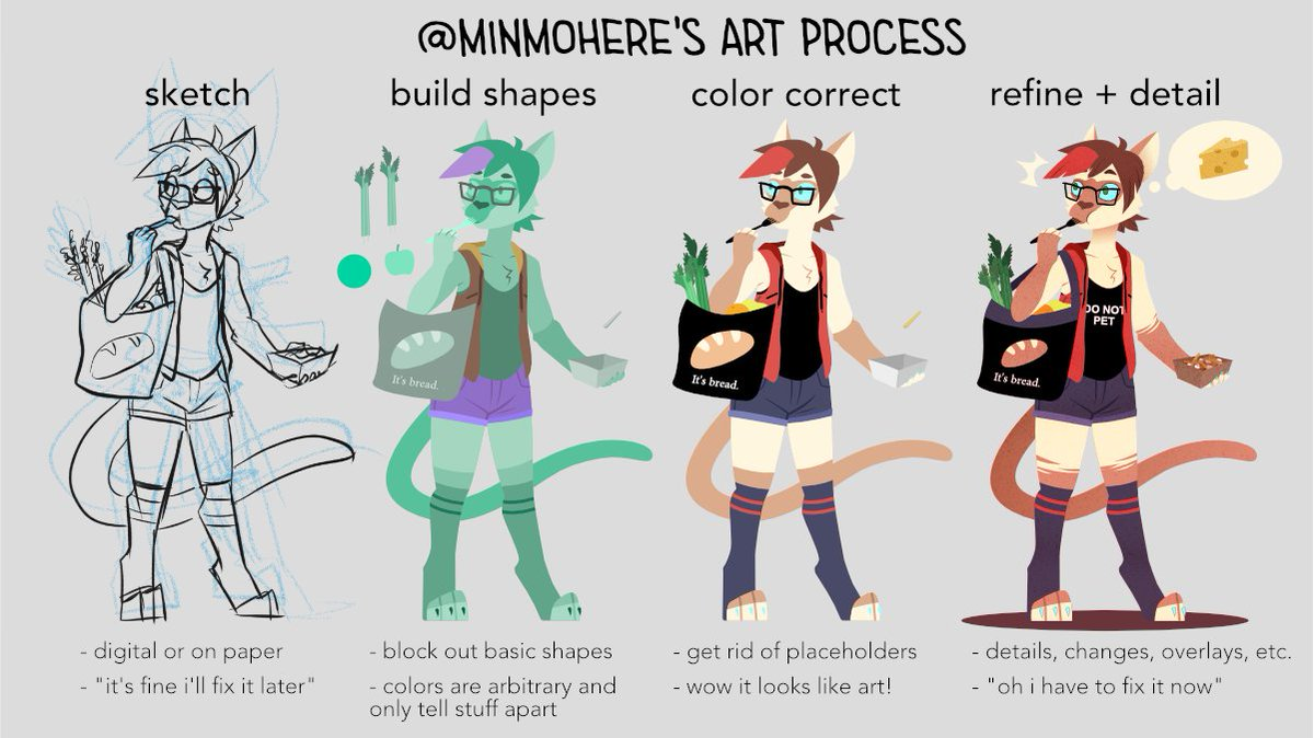 """four steps of minmo's art process. 1) sketch. text reads: """"digital or on paper, 'it's fine i'll fix it later'"""" 2) build shapes. text reads: """"block out basic shapes, colors are arbitrary and only tell stuff apart"""" 3) color correct. text reads: """"get rid of placeholders, wow it looks like art!"""" 4) refine + detail. text reads: """"details, changes, overlays, etc., 'oh i have to fix it now'"""""""