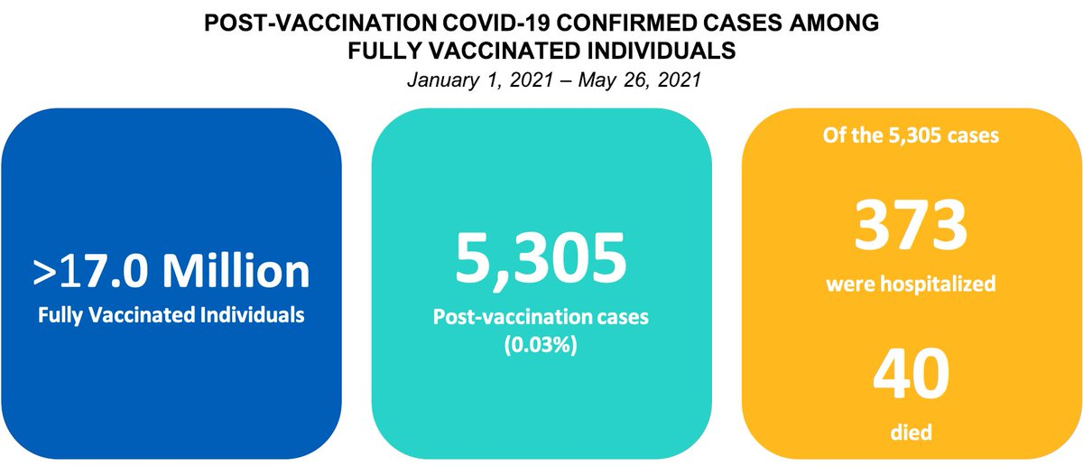 The most powerful step to take to prevent COVID-19, is getting vaccinated. With the Delta variant, a highly infectious COVID-19 strain spreading, it is critical to receive the vaccine. Anyone 12+ living or working in LA County can get vaccinated, visit: https://t.co/YC8efh9fFS. https://t.co/IfH7zu5DAk