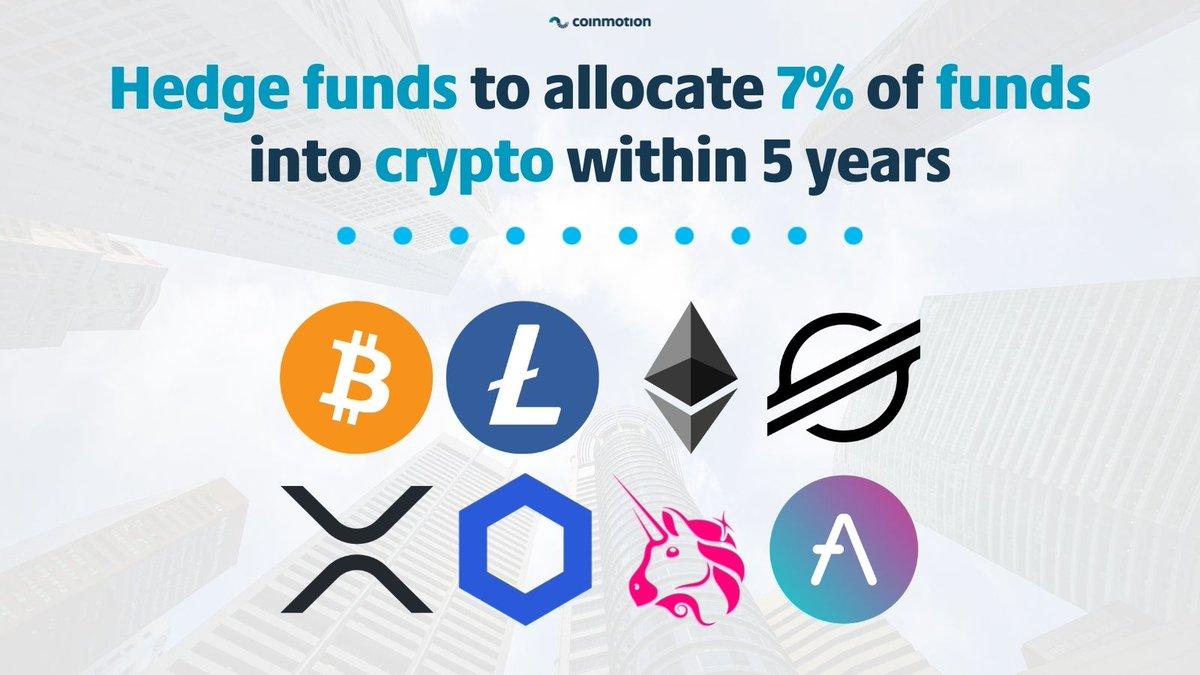 A Bitcoins megvásárlásának legjobb módjai az Interac® Online segítségével