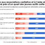 Image for the Tweet beginning: Des chiffres intéressants💡 sur les