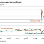 Image for the Tweet beginning: Us job vacancies surged in