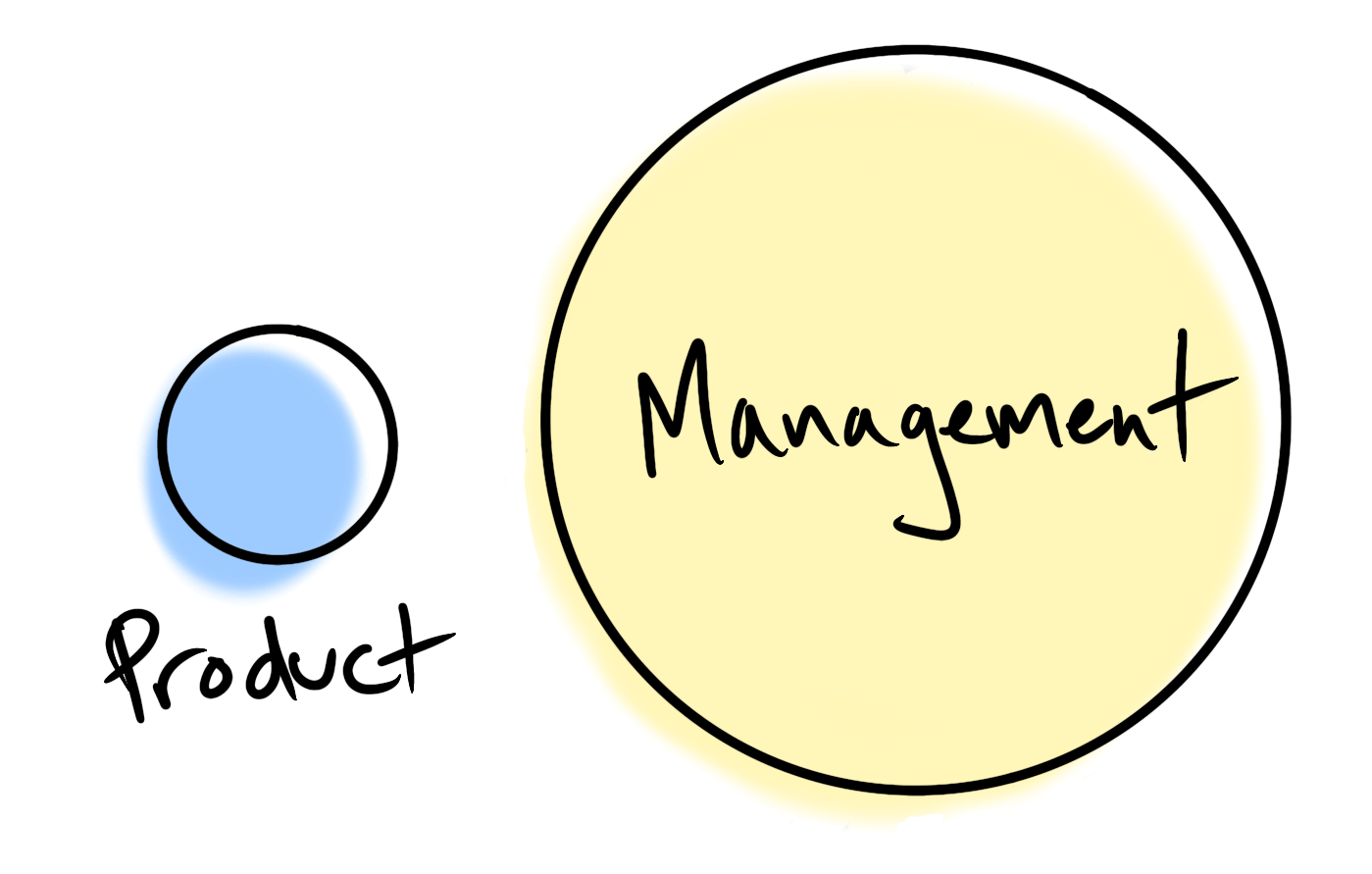 Bring the Donuts. Coach to product leaders. I write about product management at https://www. bringthedonuts.com   . Before: 14 years @Google (he
