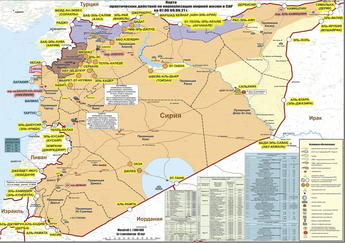 Syrian War: News #22 - Page 31 E3dnjLHXEAEx0hE?format=jpg&name=medium