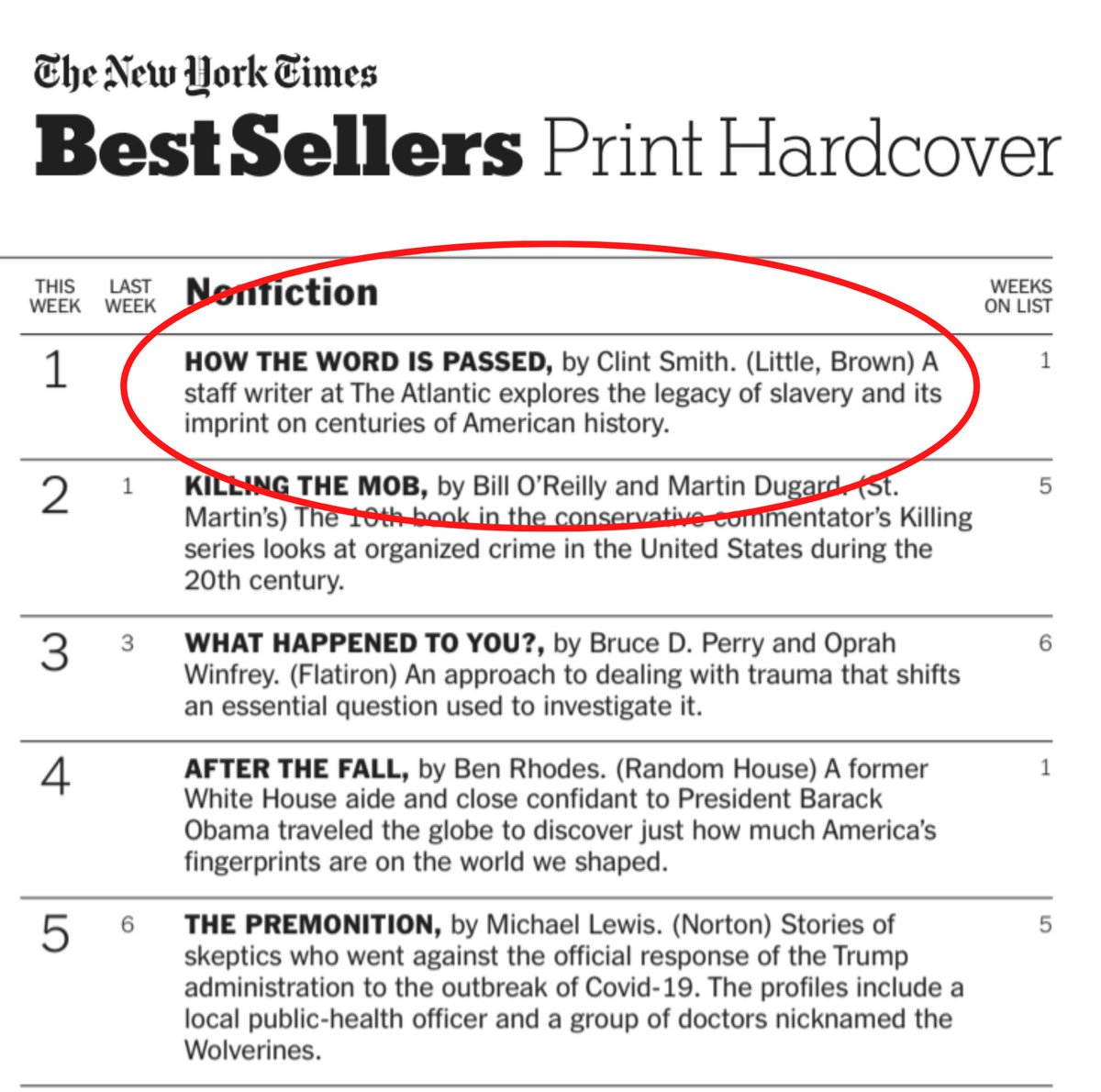 Thank you to the scholars, public historians, descendants, guides, teachers, and incarcerated folks who told me their stories and who work to keep the memory of slavery alive.  How the Word Is Passed is #1 on the New York Times Bestsellers List.  Now excuse me while I go pass out