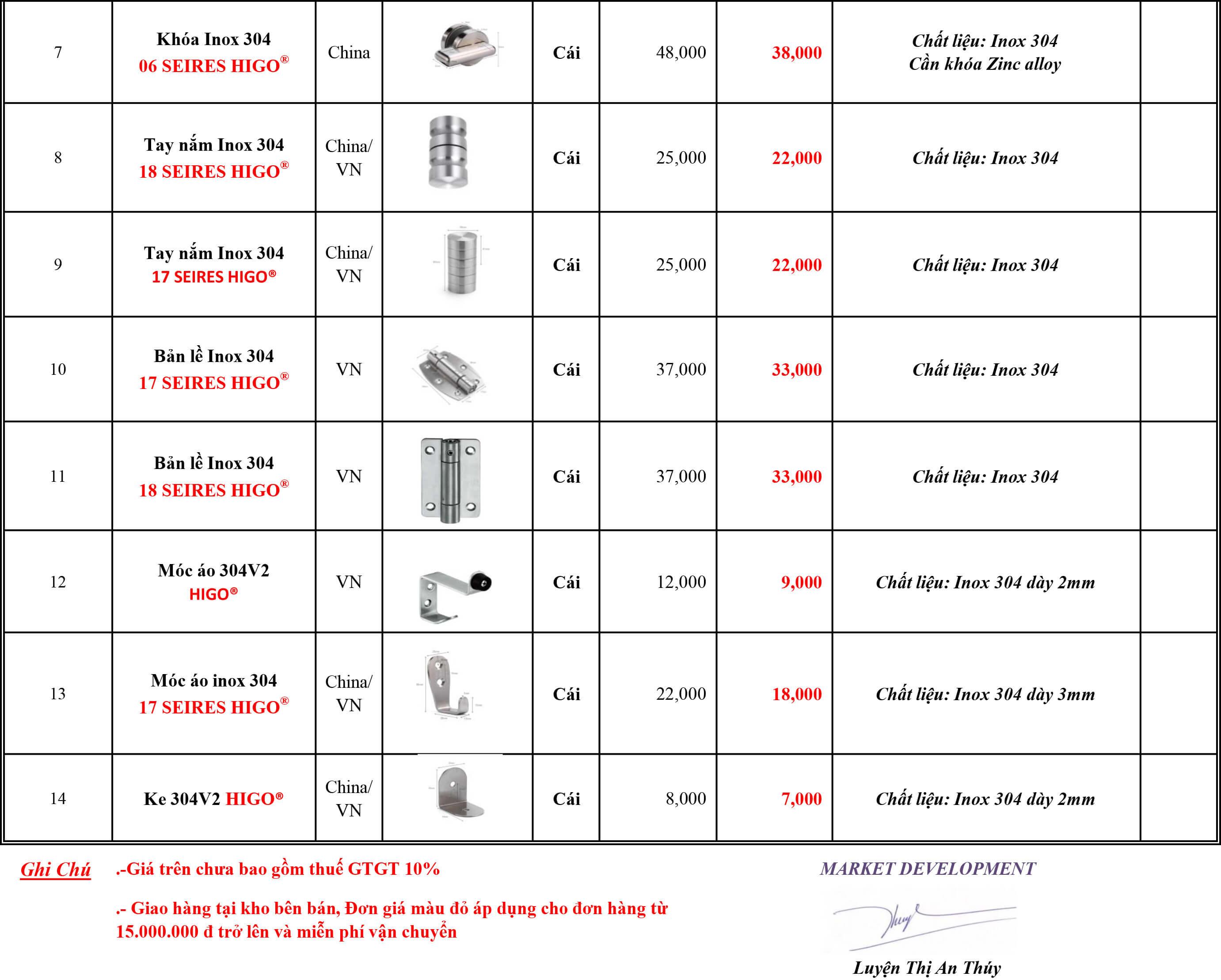 báo giá phụ kiện vách ngăn vệ sinh