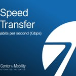 Image for the Tweet beginning: ACM HIGH-SPEED DATA TRANSFER: COMPETITIVE