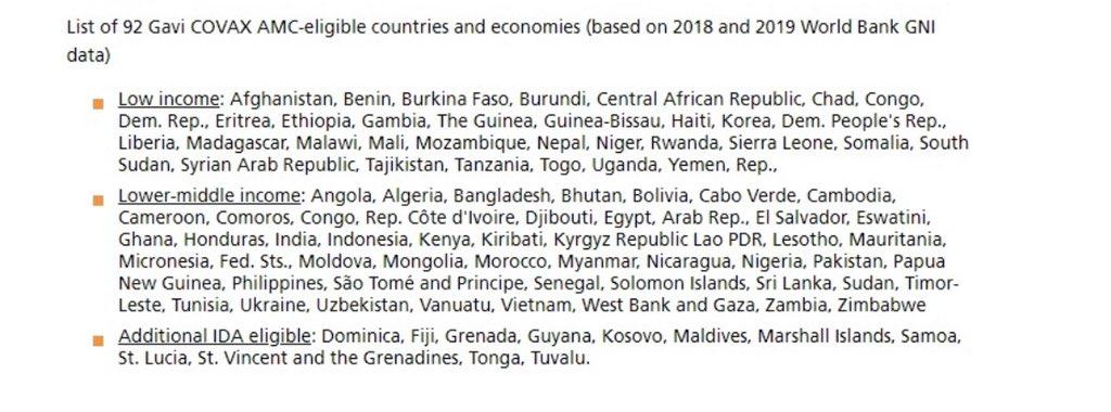EUA vão doar via #covax 500 milhões de doses da vacina da Pfizer a 92 países de baixa e média renda. Brasil não está nesta lista. Este são os países que receberão as vacinas ao longo de um ano: https://t.co/tN57tVOy1q