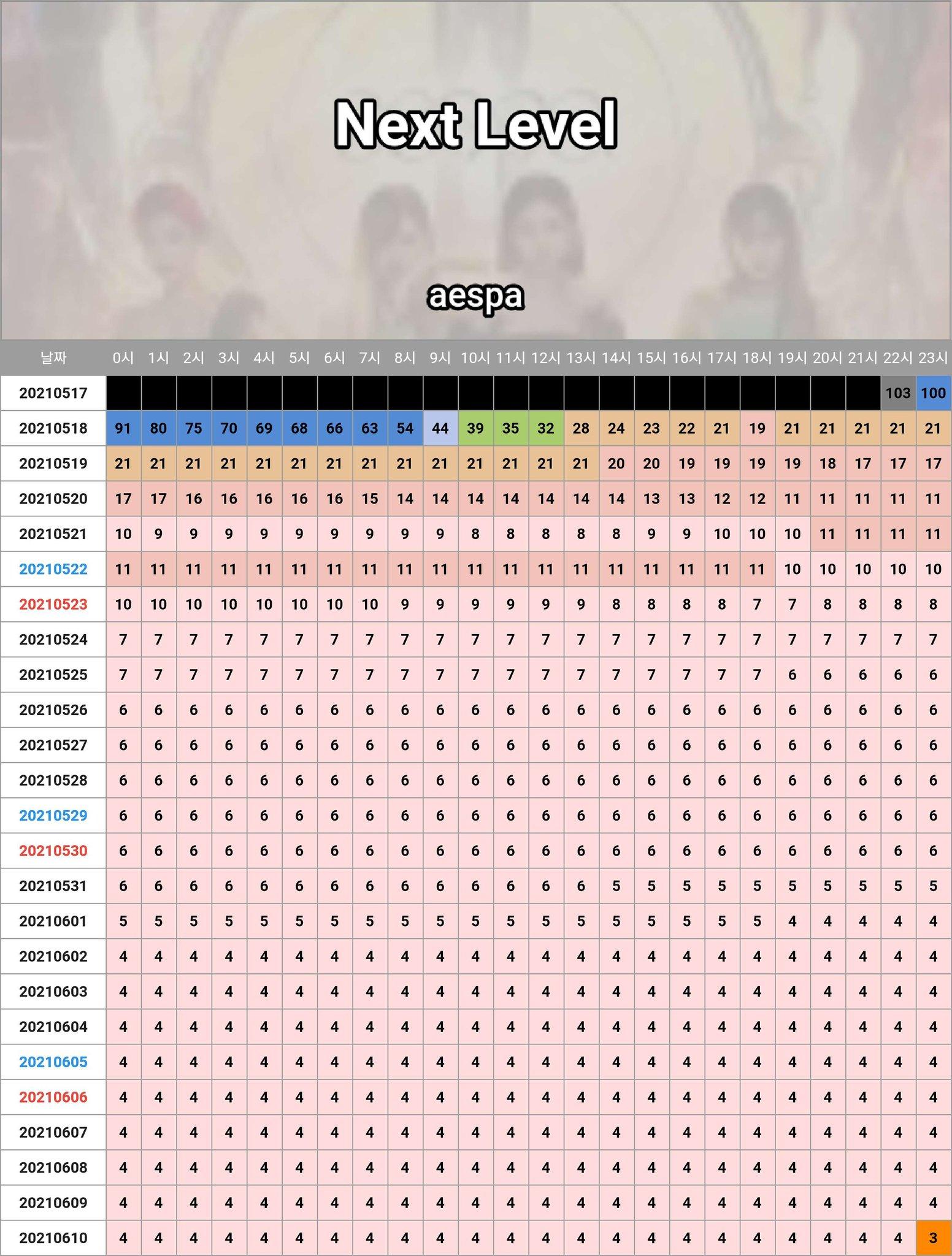 E3hvx5aVIAQ63PQ?format=jpg&name=large
