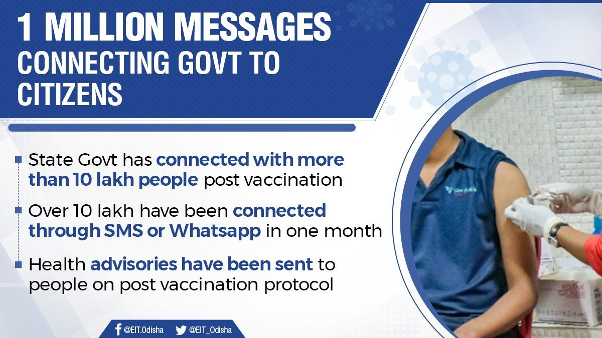Govt of #Odisha has connected with more than a MILLION people who have taken vaccination by sending messages through SMS/WhatsApp in one month. They have been sent health advisories on post-vaccination protocol to reassure about the vaccination process.  #Technology #OdishaCares https://t.co/f4QUY2yVGX