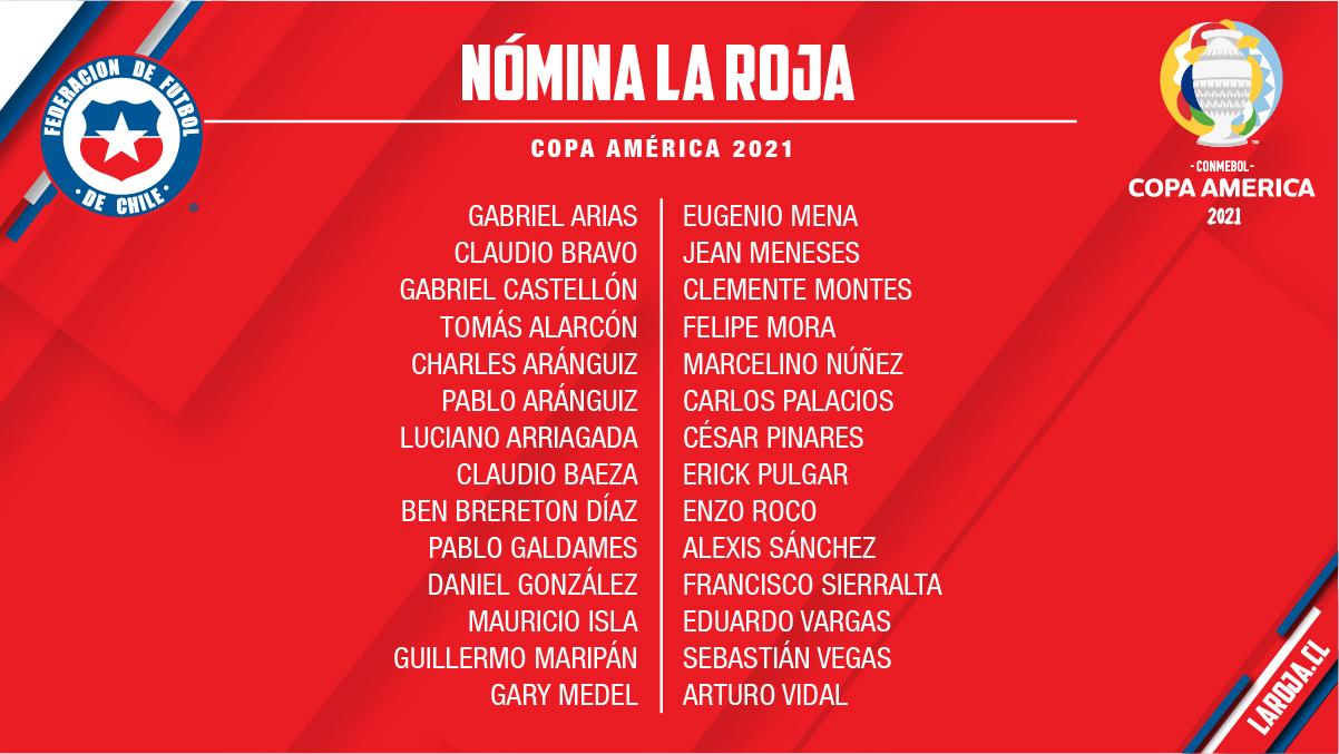 Nómina de La Roja en la Copa América 2021