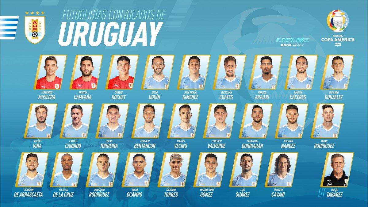 👏🏽🦇 @gomez_maxi9, convocado con la selección de @Uruguay para la @CopaAmerica 🏆⚽️