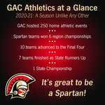 What a year it was! We cannot wait to see what next year holds for Spartan Athletics!