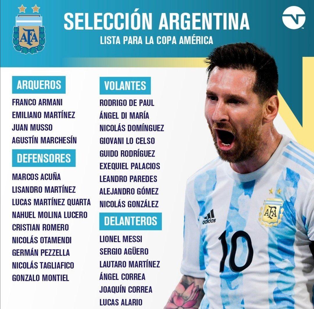 ĐT Argentina chốt danh sách dự Copa America