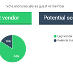 Image for the Tweet beginning: Simple voting system for potential