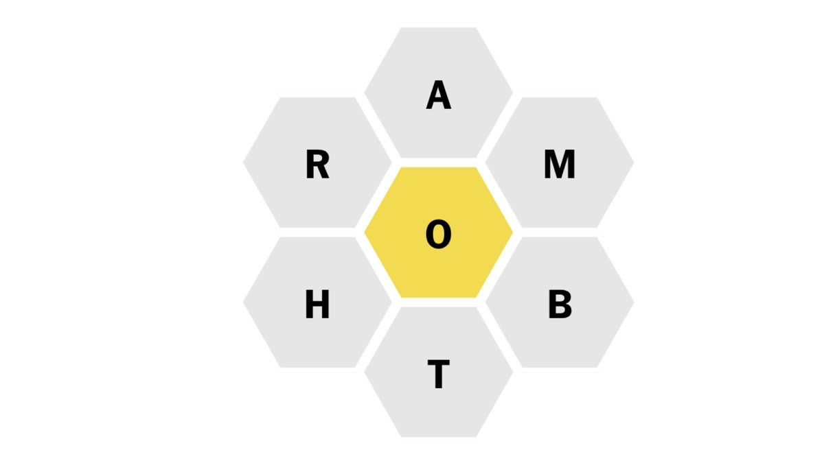 How many words can you make with 7 letters? Try today's Spelling Bee. https://t.co/PtdtZRgyHn https://t.co/8JBygDQGdw