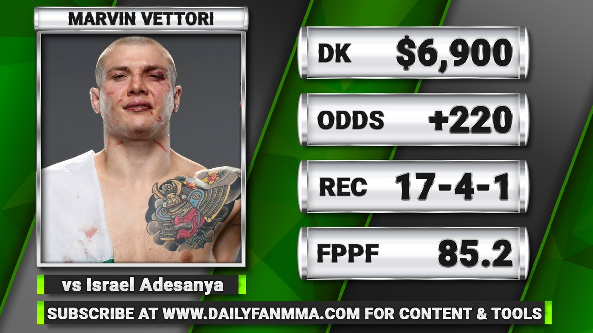UFC 263 @DraftKings picks c/o @BrettAppley of @DailyFanMMA  WATCH: https://t.co/1gDHEroa8q  Apple: https://t.co/BMRInx88YU Stitcher: https://t.co/XZJHR7Ta01 Spotify: https://t.co/GJsAGoJwac Google: https://t.co/G2Yhr3nQ9A  #UFC263 https://t.co/496tYGGeF5