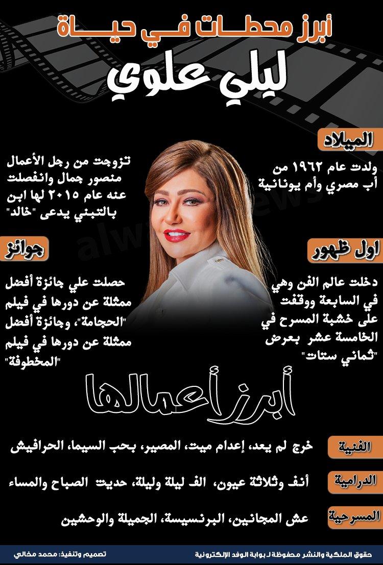 بوابة الوفد أبرز محطات فى حياة ليلي علوي