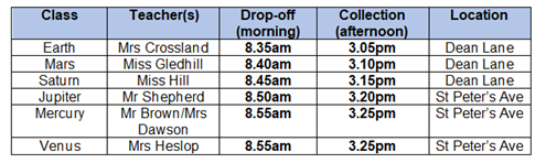 We have recently reviewed the times for drop-off and collection times. The revised times are detailed in the table below. Thank you for your continued cooperation with this matter.