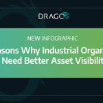 Image for the Tweet beginning: Achieving good Asset Visibility is