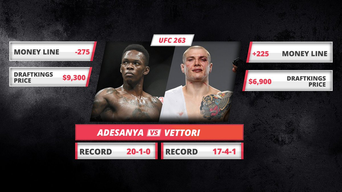 UFC 263 Main Event Breakdown c/o @MadLabMMA  VIDEO: https://t.co/aYwoofnmIx  Apple: https://t.co/4NJt0I7SA9 Spotify: https://t.co/qyTTuBOG8J Stitcher: https://t.co/PMIFe16cfZ  Google: https://t.co/Dc3rF3xVzr https://t.co/908ilgyy53