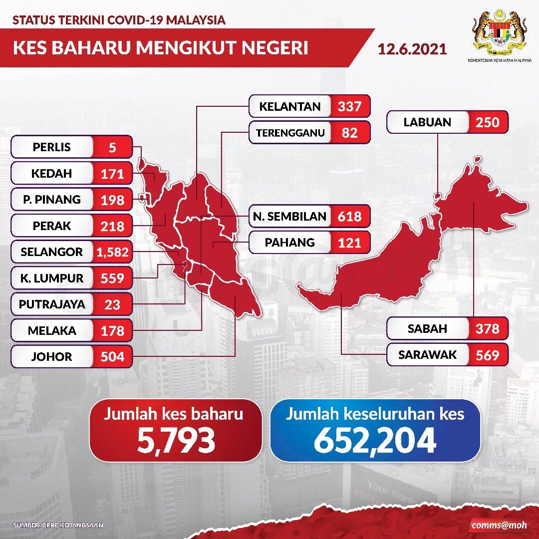 @JPenerangan's photo on Malaysia