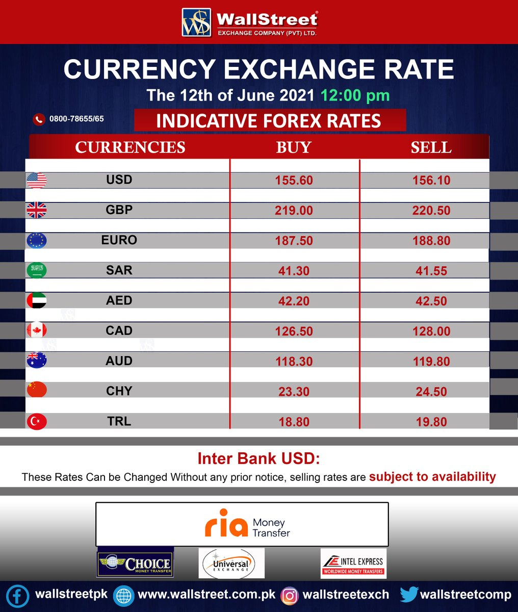 WallStreet Exchange Company Pvt. Ltd. Exchange Rates 12 June. 2021 #WallStreet  #Money #Dollar #MoneyExchange #OverseasPakistani #Pakistan #CurrencyExchange #MoneyTransfer #ForeignExchange #CurrencyRate #Dollarrate #Currencytrader #Moneytrader #moneymaster https://t.co/Jn77b4dKoZ