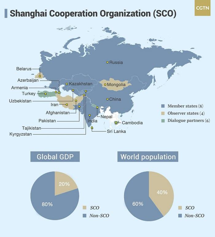 @LuigiMaddaluna #FacciamoRete #FacciamoInformazione  Dal 2001 #SCO (Shanghai Cooperation Organization): alleanza politica, economica e MILITARE, oggi fra #Russia, #India, #Cina, #Kazakistan, #Pakistan #Kyrgyzstan, #Tajikistan e #Uzbekistan. Membri osservatori: #Bielorussia, #Iran e #Mongolia. https://t.co/yDnKUcDtJv