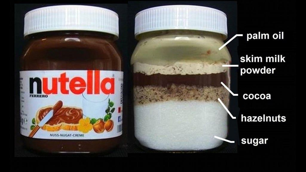 Looking at this I don't expect deconstructed Nutella to become a thing very soon… Source: https://t.co/kndC00Bwfh https://t.co/pzZD37kieQ