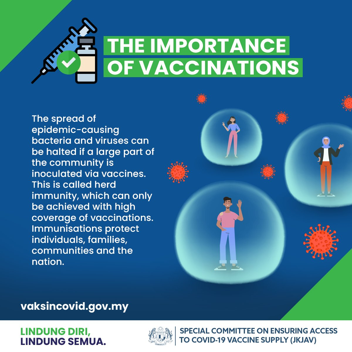 Let's get the vaccine!  #LindungDiriLindungSemua