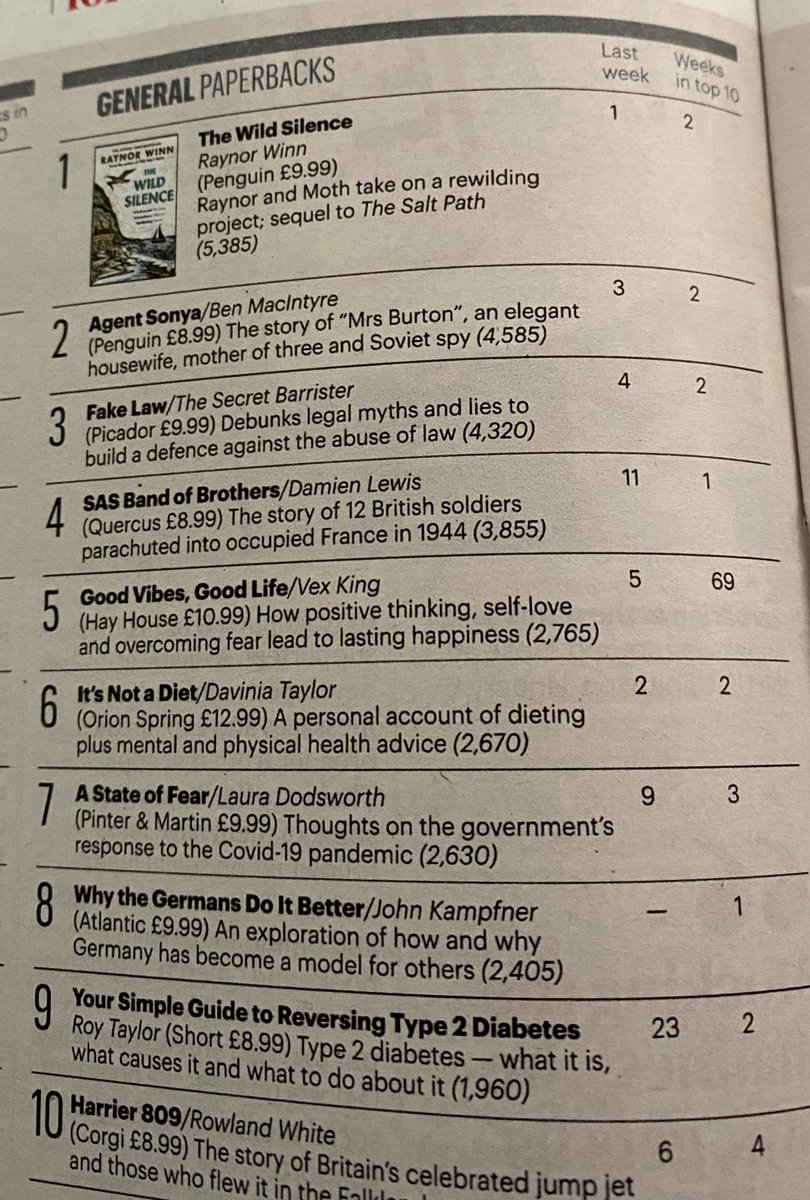 Number three! So proud of the whole team @picadorbooks and @panmacmillan who have published @BarristerSecret's Fake Law in paperback with such aplomb. https://t.co/vsnwXkUBOj