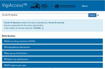 WHO最新データ:Covid-19 ワクチンの有害反応事例 100万件超える 1、033、890件 Source: 有害反応数の多い順: 1一般障害・投与部位の障害 676869 2神経系障害 ...