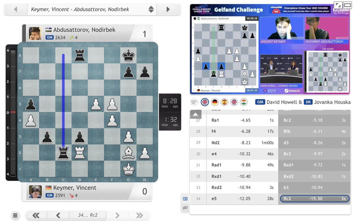 test Twitter Media - Abdusattorov has probably ended Keymer's hopes of qualifying for the #ChessChamps this time round! https://t.co/lj5icjsV9d  #c24live #GelfandChallenge https://t.co/f2CFV6dunI