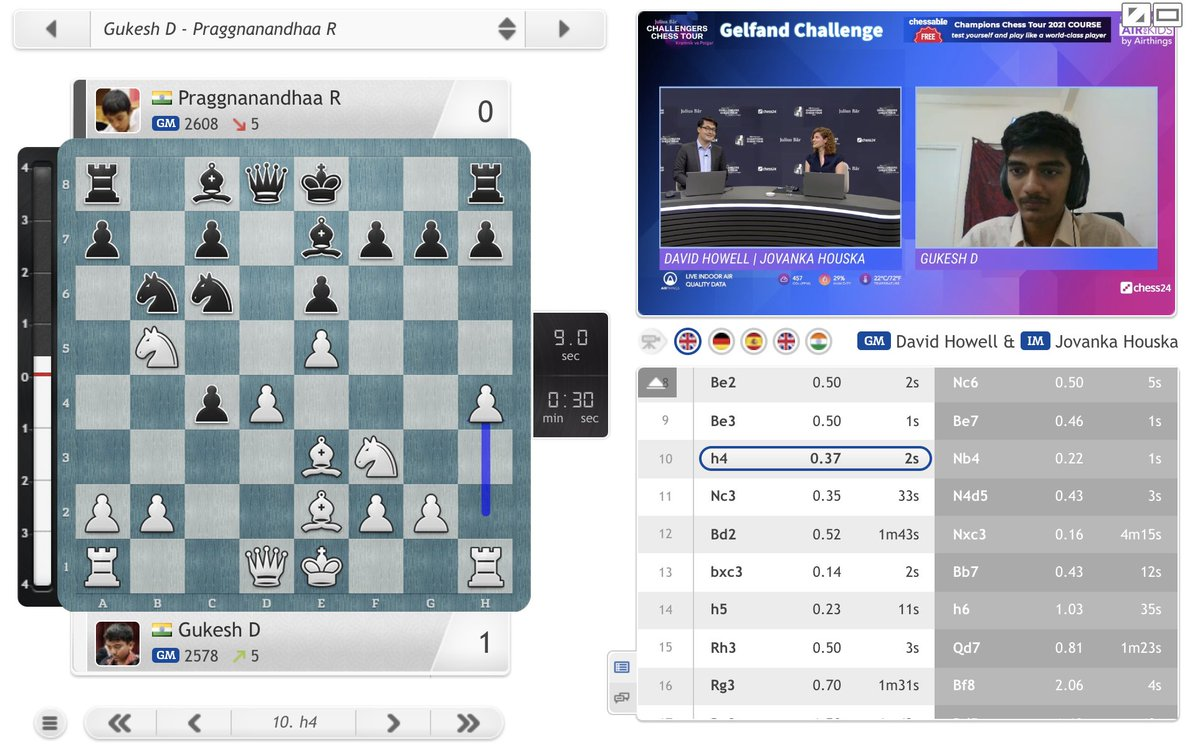 test Twitter Media - Gukesh says he's not sure if starting to use engines in the last year is a good idea, but he did use them when checking the novelty 10.h4, which gave him a crucial win over Praggnanandhaa! https://t.co/gryh01W2Zy  #GelfandChallenge #ChessChallengers https://t.co/6EcGjcZkHR