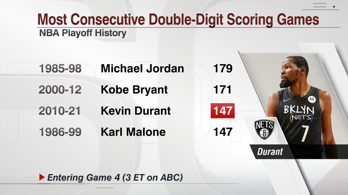 @ESPNStatsInfo's photo on Kobe