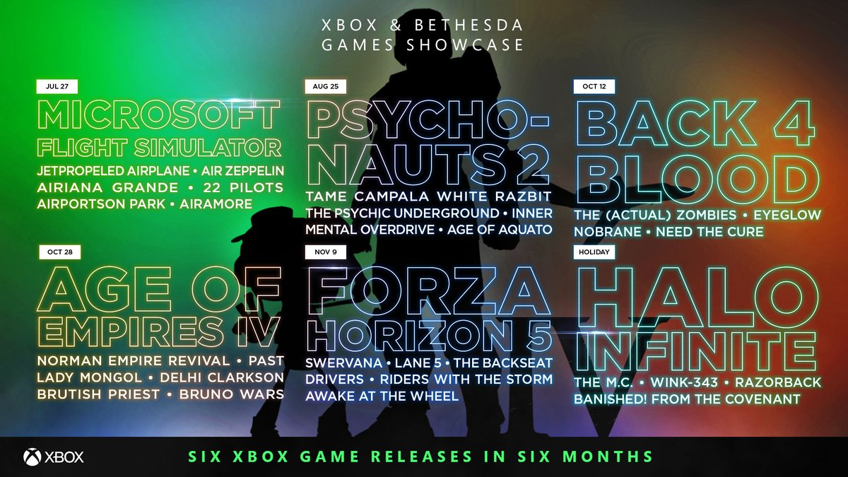 Mock festival poster of Xbox & Bethesda Games Showcase. Under each game headliner are parody pop culture artists. Text reads: JUL 27. MICROSOFT FLIGHT SIMULATOR. AUG 25. PSYCHONAUTS 2. OCT 12. BACK 4 BLOOD. OCT 28. AGE OF EMPIRES IV. NOV 9. FORZA HORIZON 5. HOLIDAY. HALO INFINITE. SIX XBOX GAME RELEASES IN SIX MONTHS.