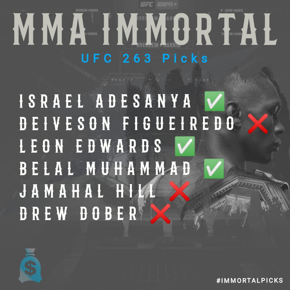 #UFC263 Betting Results. 3/3. 50% isn't a bad night overall. On to the next event. #UFC #AdesanyaVsVettori2 #AdesanyaVettori2 #BrandonMoreno #bettingtips #bettingtwitter #MMATwitter #MMA https://t.co/dYSb41A6Bg